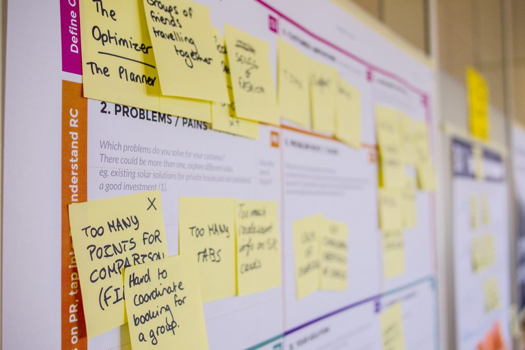 lean startup business canvas