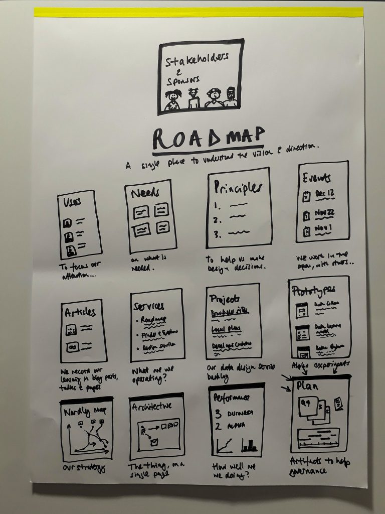 roadmap drawing photo by Paul Downey