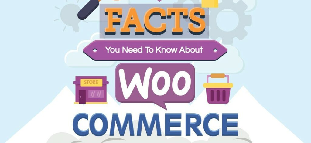 WooCommerce vs eCommerce website | Which One Is Best For You?